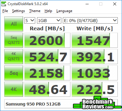 Crystal-Disk-Benchmark-X99-Samsung-SSD-950-PRO