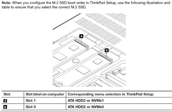 M2-SSD-NVMe