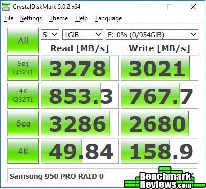Samsung-950-PRO-RAID-0-CDM